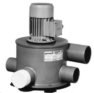 VRB kunststof special ventilator Mietzsch - DE WIT ventilatoren