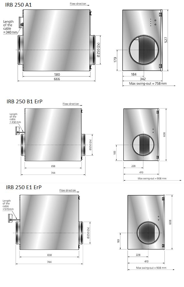 Afmetingen van de IRB250 kanaalventilator van Östberg