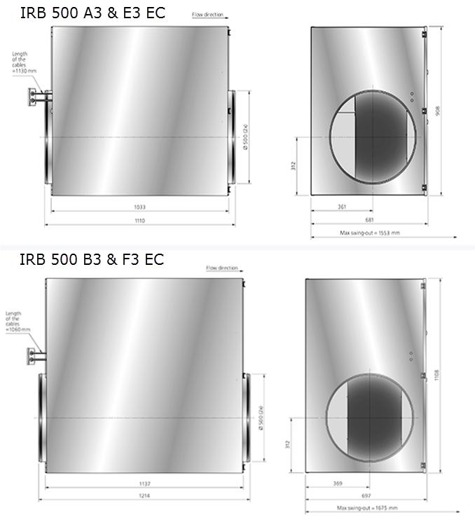 irb-500-ec-rond-boxventilator-ostberg