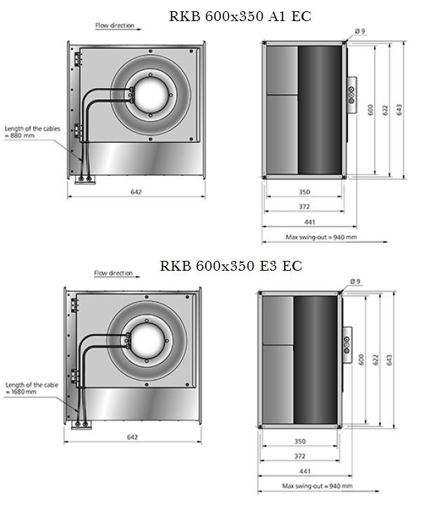 RKB 600x350 EC-maatvoering-Ostberg