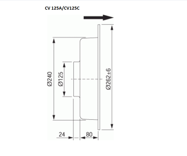 CV 125 maatvoering wandventilator Ostberg