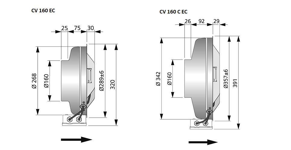 CV160-EC-wandventilator-Ostberg