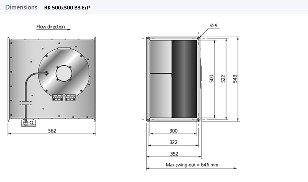 RK500x300-maatvoering-Ostberg