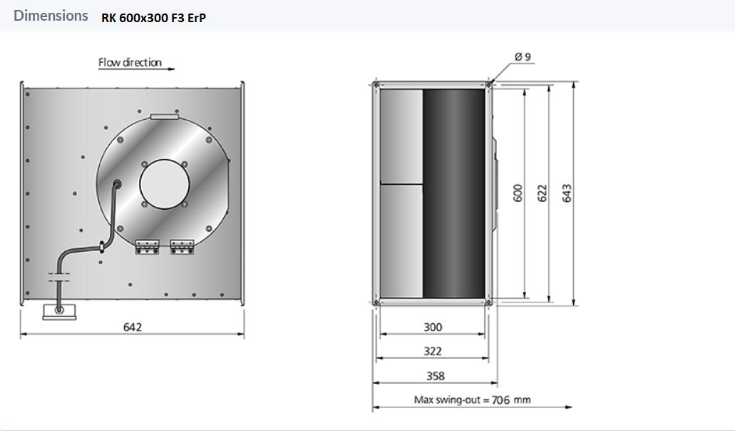 RK600x300-maatvoering-ostberg