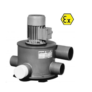 VRB ATEX kunststof multibox ventilator