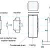 VRE-kunststof ventilator Mietzsch tekening